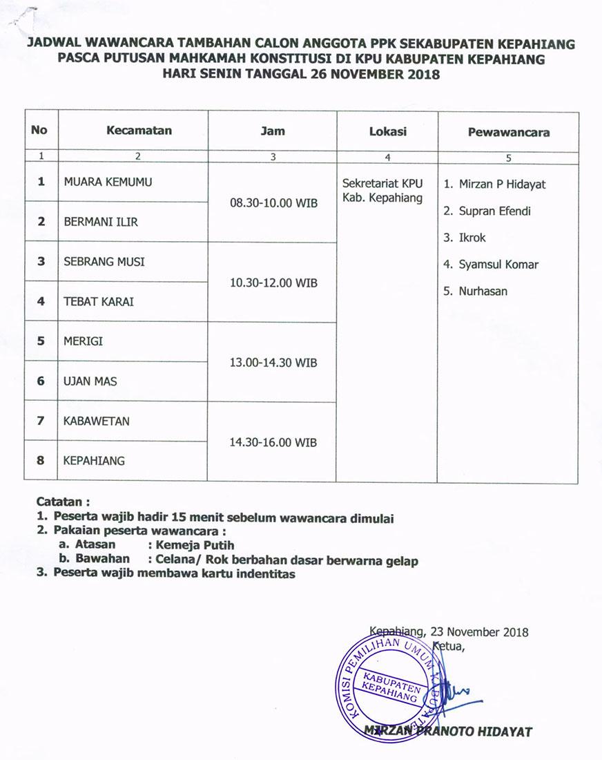 jadwal wawancara calon ppk tambahan