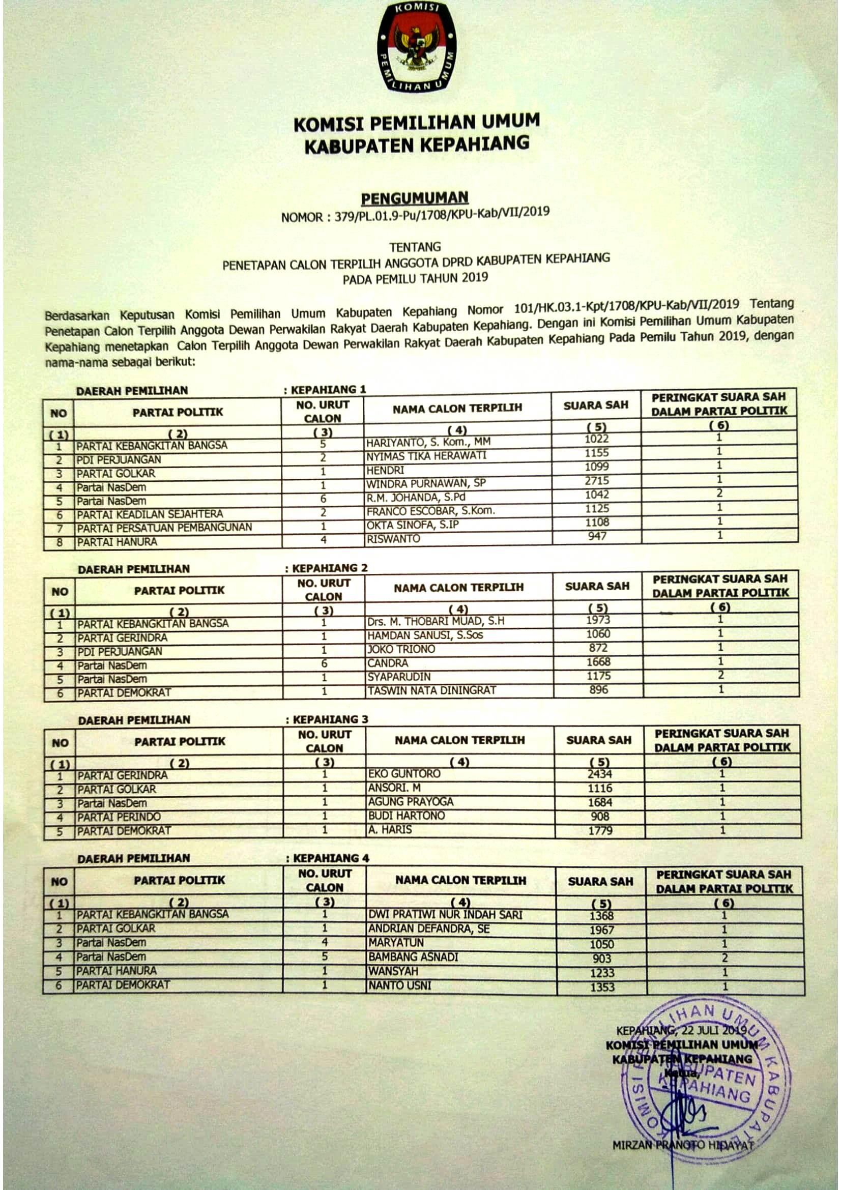 Pengumuman Calon DPRD terpilih