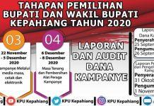 Tahapan Pemilihan Serentak 2020