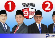 Nomor urut peserta Pemilihan 2020