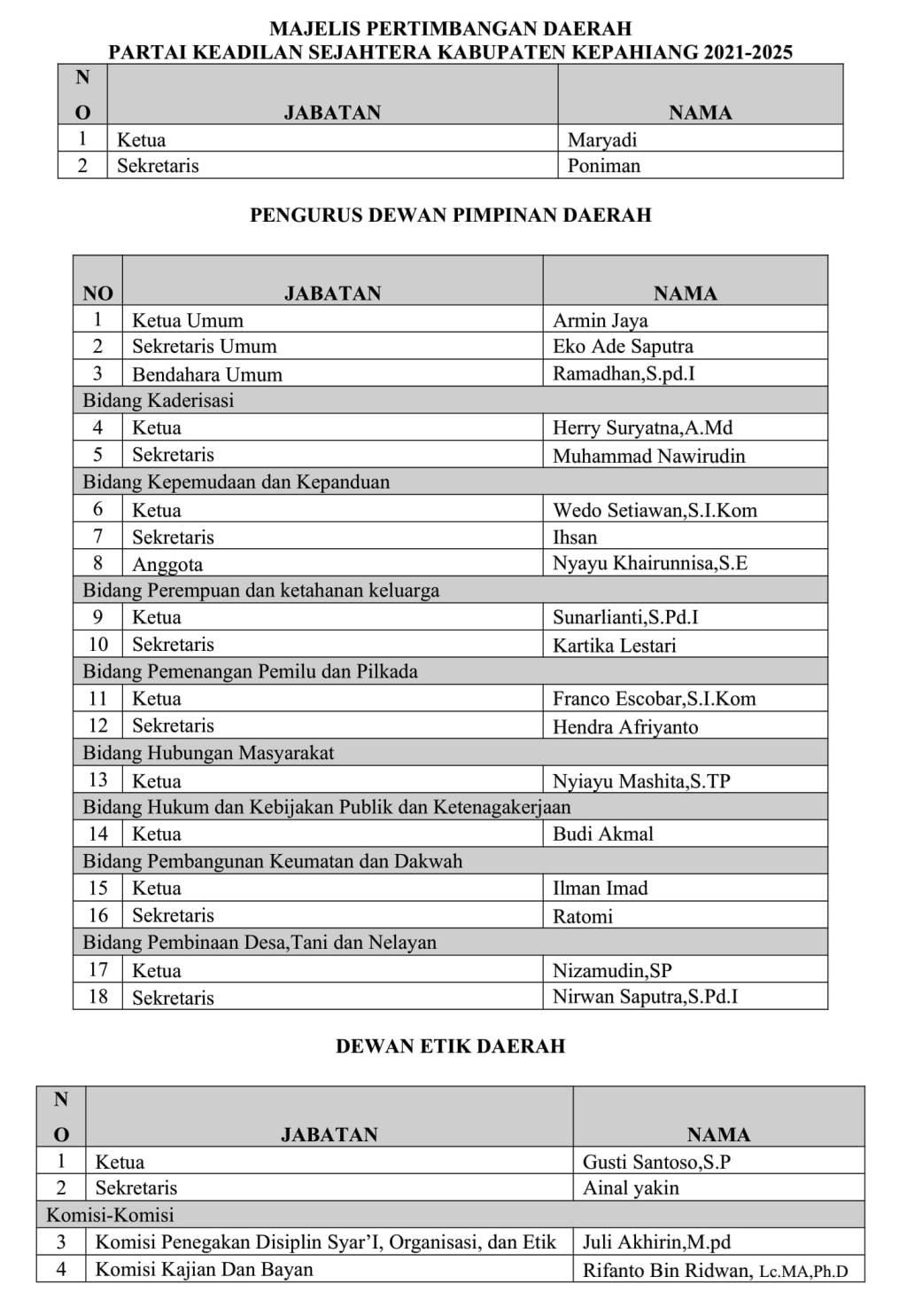 Pengurus PKS Kepahiang 2021-2025